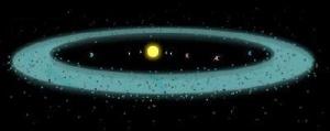 太陽系画像